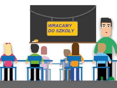 Powrót do szkoły po okresie pandemii i nauczania zdalnego - przydatne podpowiedzi.